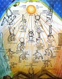 Боги стародавнього Єгипту